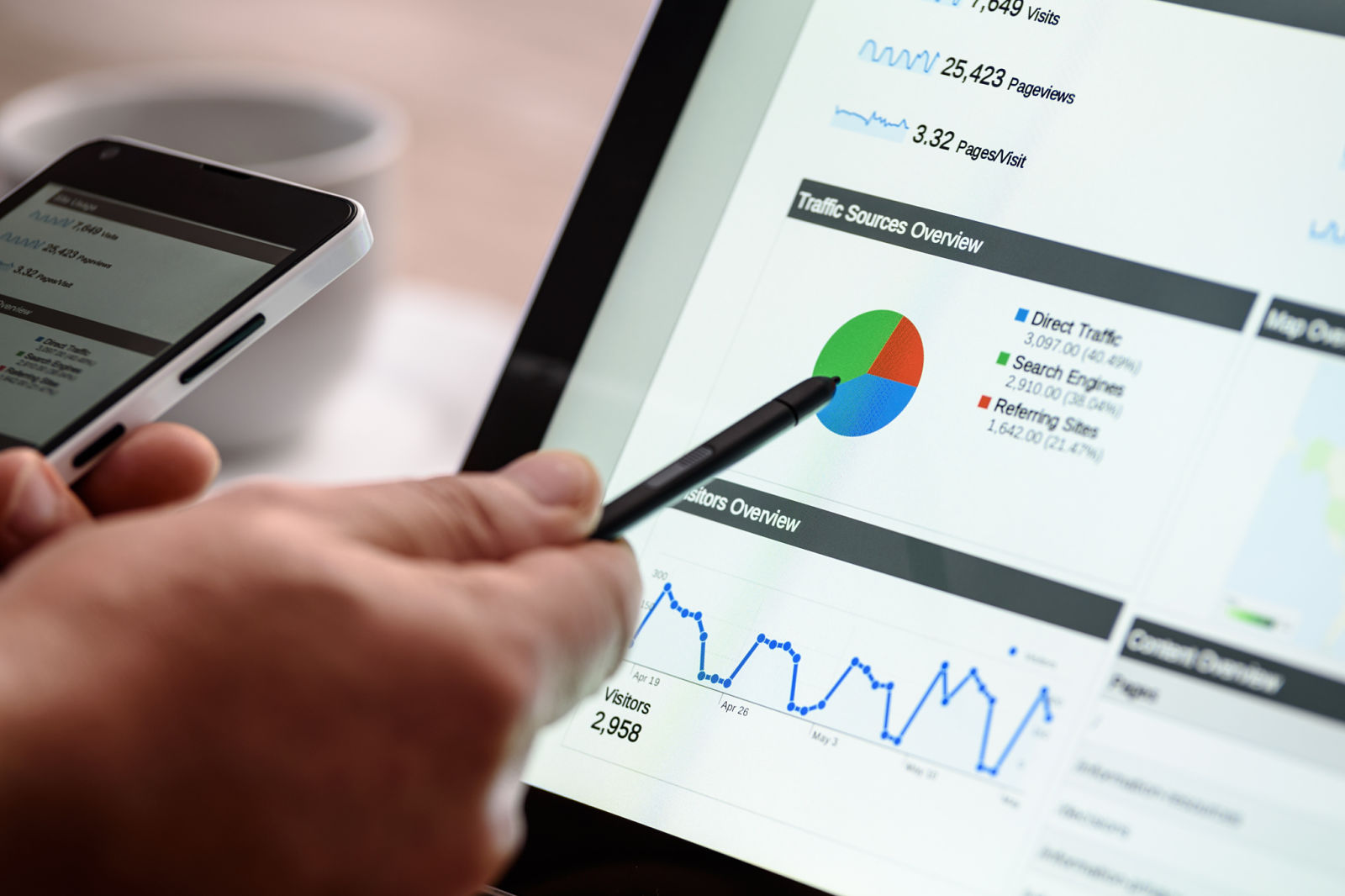 That is why it is so important for first time Johannesburg SEO customers understand the process involved